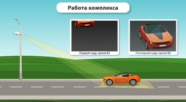 Советы бывалых: Водители рассказали, как безнаказанно превышать скорость на М4 «Дон»