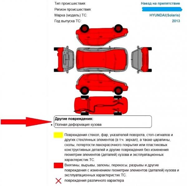 «Залёт на 400 000 рублей»: Блогер рассказал о печальном опыте покупки Hyundai Solaris с пробегом