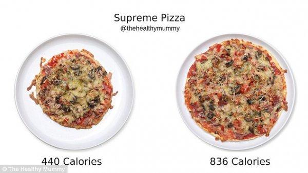 Звездный диетолог назвал размер порции для эффективного похудения
